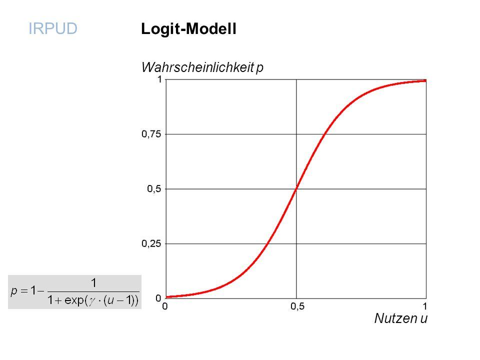10 IRPUD Logit-Modell Wahrscheinlichkeit p Nutzen u