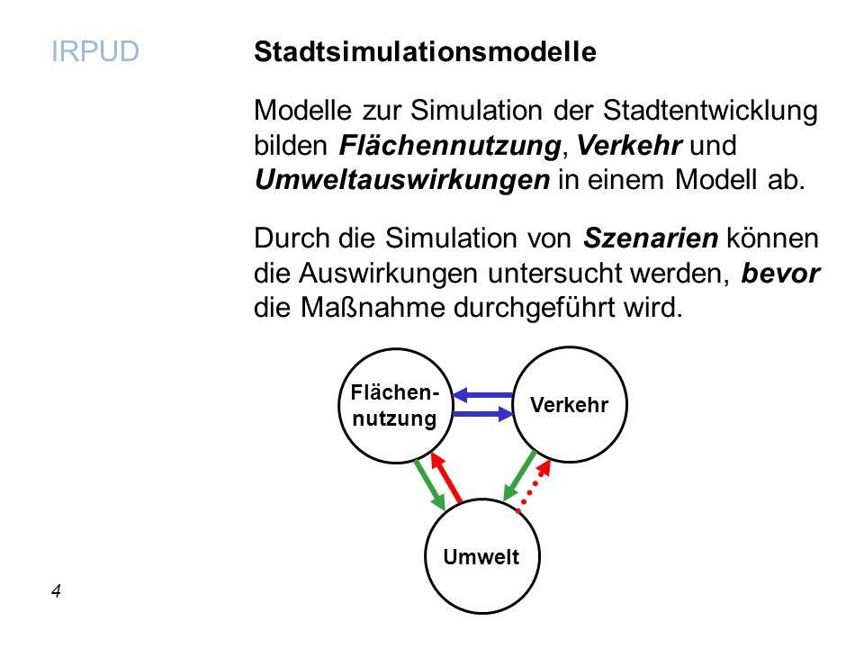4 IRPUD Stadtsimulationsmodelle Modelle zur Simulation der Stadtentwicklung bilden Flächennutzung, Verkehr und Umweltauswirkungen in einem Modell ab.