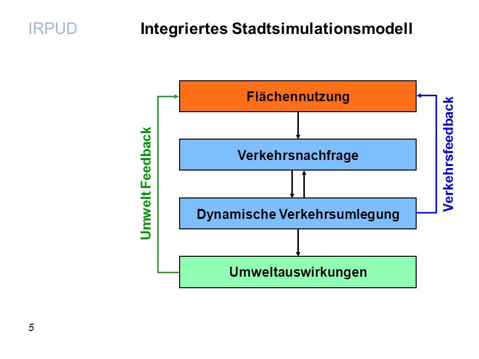 5 IRPUD Integriertes Stadtsimulationsmodell Flächennutzung Verkehrsnachfrage Dynamische Verkehrsumlegung Umweltauswirkungen Umwelt F eedback Verkehrs