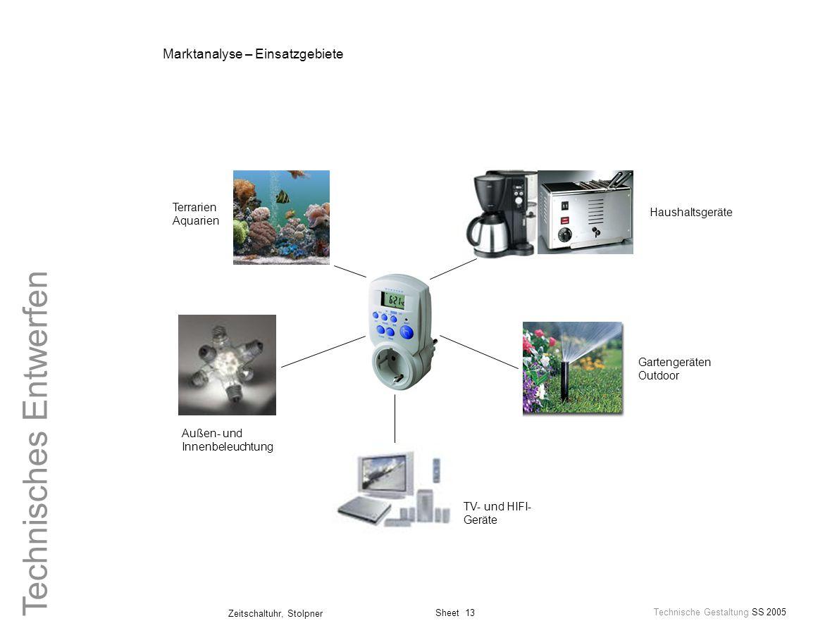 Sheet 13 Technische Gestaltung SS 2005 Zeitschaltuhr, Stolpner Technisches Entwerfen Marktanalyse – Einsatzgebiete Terrarien Aquarien Haushaltsgeräte