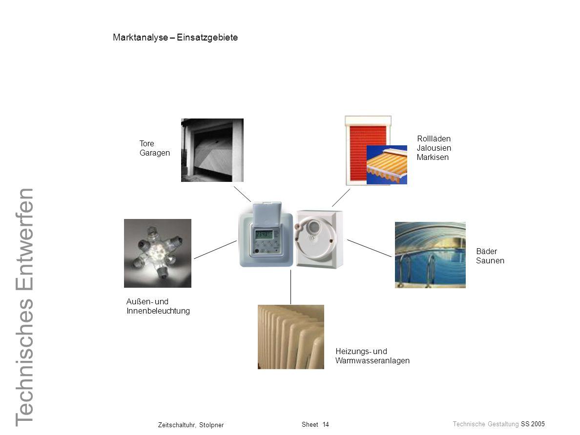 Sheet 14 Technische Gestaltung SS 2005 Zeitschaltuhr, Stolpner Technisches Entwerfen Marktanalyse – Einsatzgebiete Rollläden Jalousien Markisen Tore G