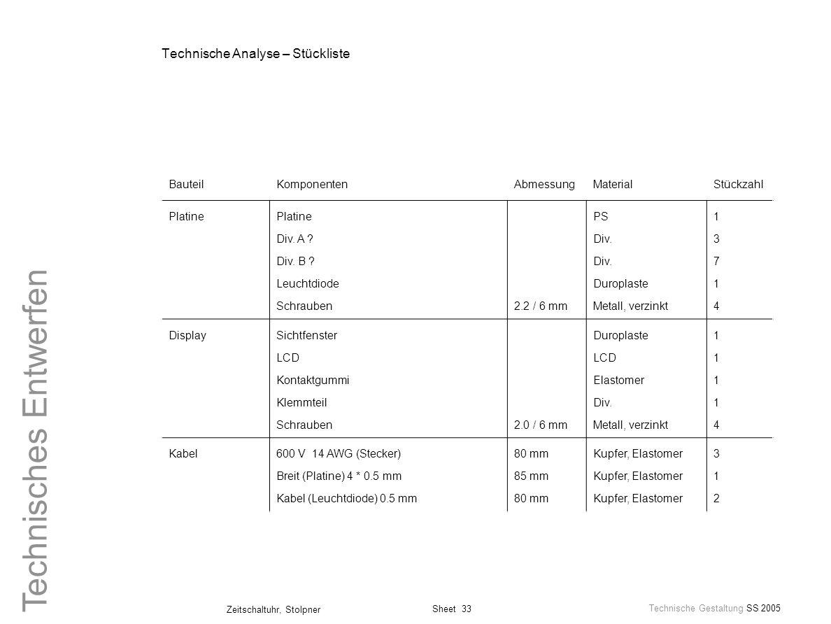 Sheet 33 Technische Gestaltung SS 2005 Zeitschaltuhr, Stolpner Technisches Entwerfen Technische Analyse – Stückliste BauteilKomponentenAbmessungMateri