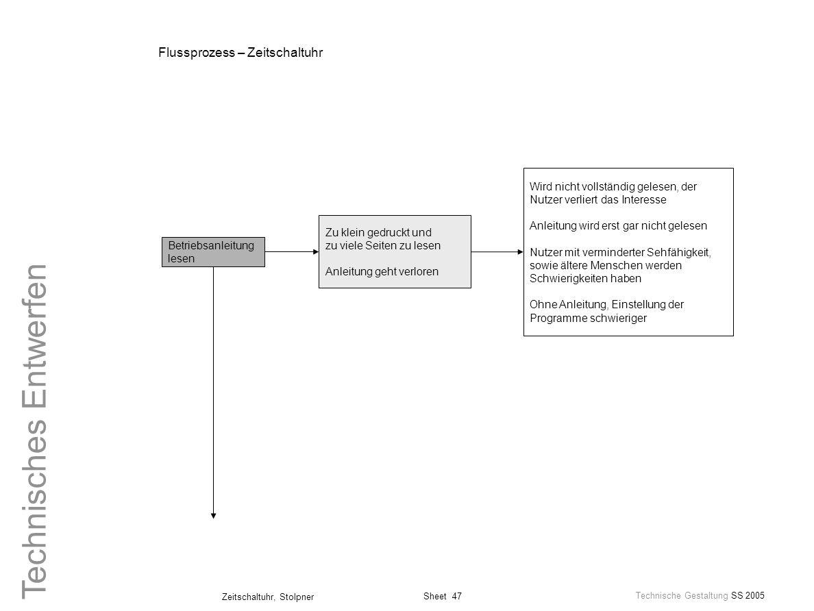 Sheet 47 Technische Gestaltung SS 2005 Zeitschaltuhr, Stolpner Technisches Entwerfen Flussprozess – Zeitschaltuhr Betriebsanleitung lesen Zu klein ged