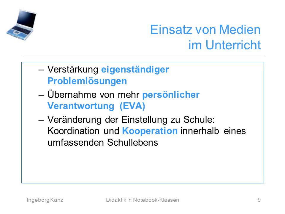 Ingeborg KanzDidaktik in Notebook-Klassen9 Einsatz von Medien im Unterricht –Verstärkung eigenständiger Problemlösungen –Übernahme von mehr persönlich