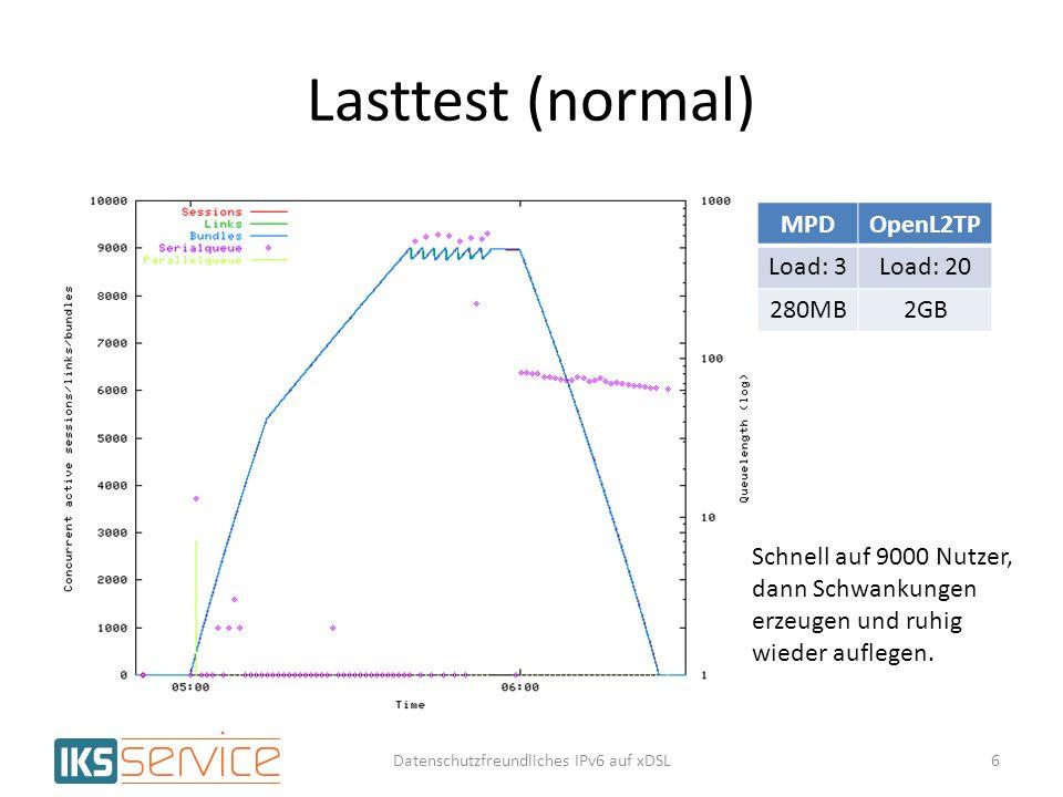Lasttest (normal) MPDOpenL2TP Load: 3Load: 20 280MB2GB Schnell auf 9000 Nutzer, dann Schwankungen erzeugen und ruhig wieder auflegen. 6Datenschutzfreu