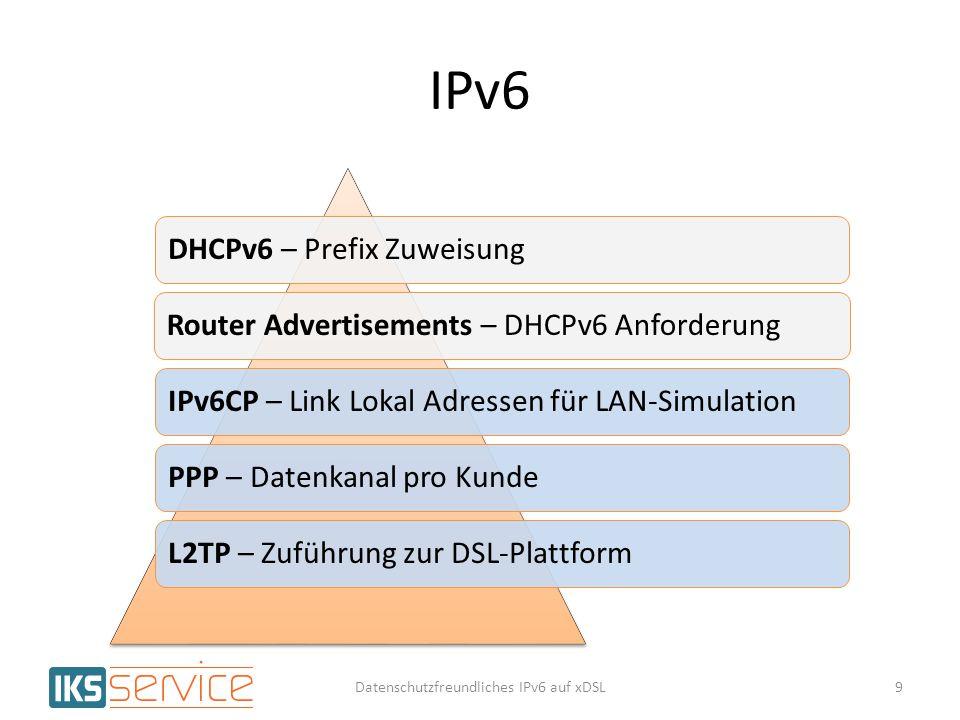 IPv6 – Aufgabenverteilung PPP-Profil auf ADSL – L2TP, PPP und IPv6CP – MPD erzeugt ein virtuelles LAN zum Kundenrouter DHCP-Profil auf VDSL – IPv6 durchlassen, aber RA-Guard aktiv  Harmonisierte IPv6-Zuführung der CPE RA von Quagga mit O=1 DHCPv6 für Prefix Delegation 10Datenschutzfreundliches IPv6 auf xDSL