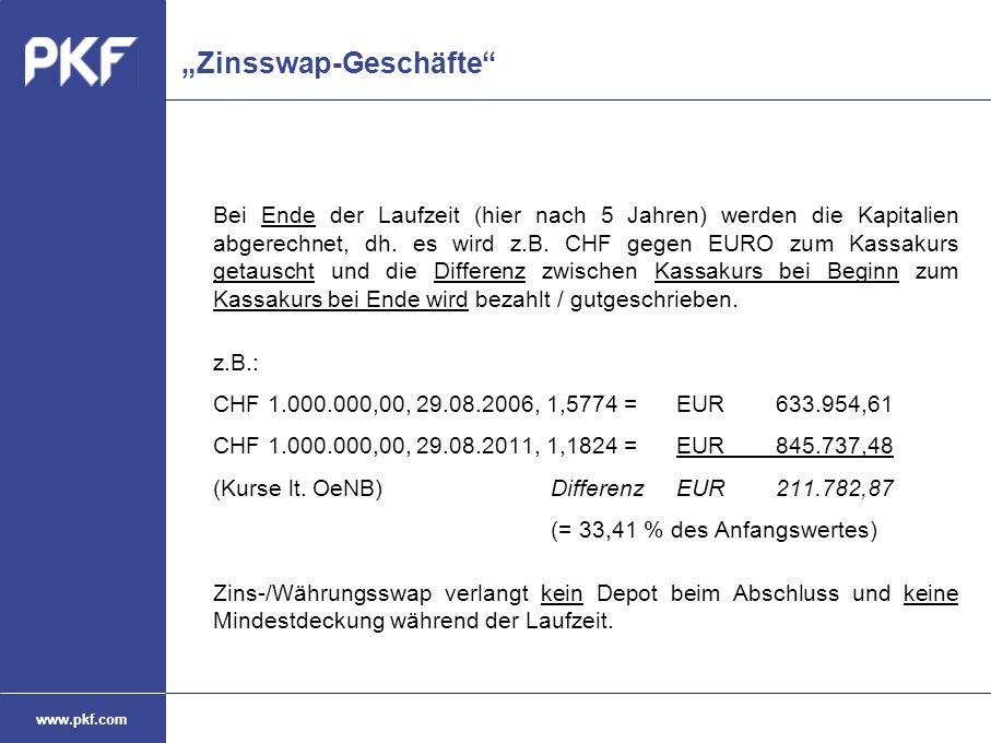 """www.pkf.com """"Zinsswap-Geschäfte"""" Bei Ende der Laufzeit (hier nach 5 Jahren) werden die Kapitalien abgerechnet, dh. es wird z.B. CHF gegen EURO zum Kas"""