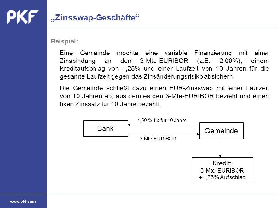 """www.pkf.com """"Zinsswap-Geschäfte"""" Beispiel: Eine Gemeinde möchte eine variable Finanzierung mit einer Zinsbindung an den 3-Mte-EURIBOR (z.B. 2,00%), ei"""