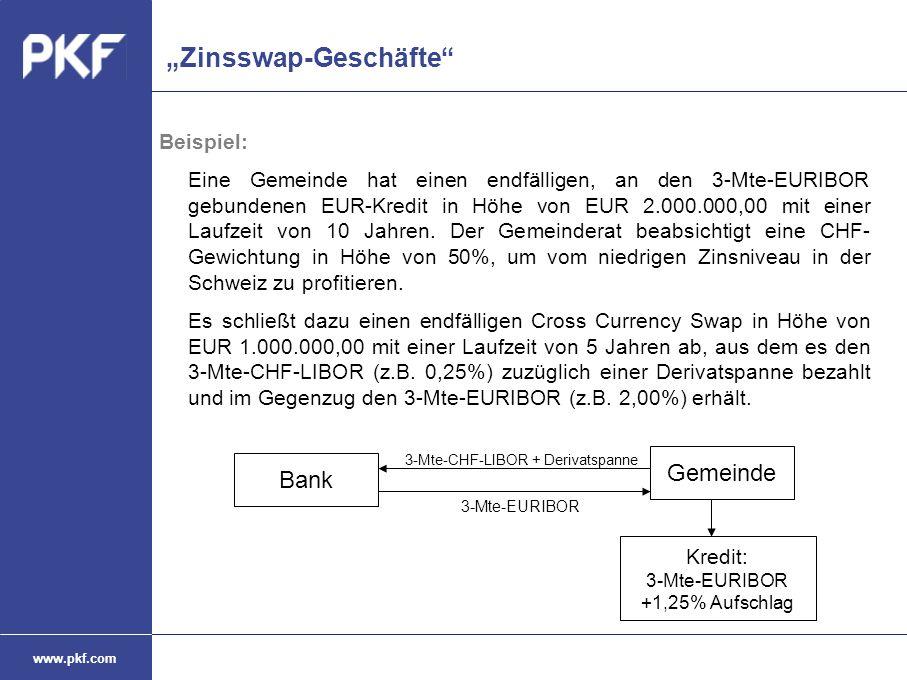 """www.pkf.com """"Zinsswap-Geschäfte"""" Beispiel: Eine Gemeinde hat einen endfälligen, an den 3-Mte-EURIBOR gebundenen EUR-Kredit in Höhe von EUR 2.000.000,0"""