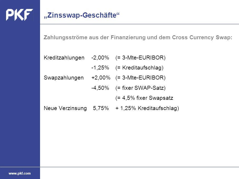 """www.pkf.com """"Zinsswap-Geschäfte"""" Zahlungsströme aus der Finanzierung und dem Cross Currency Swap: Kreditzahlungen -2,00%(= 3-Mte-EURIBOR) -1,25%(= Kre"""