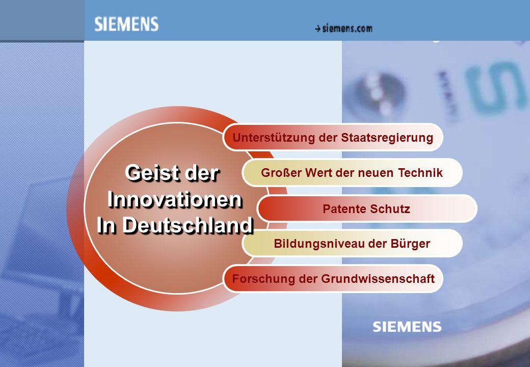 Unterstützung der Staatsregierung Großer Wert der neuen Technik Patente Schutz Bildungsniveau der Bürger Forschung der Grundwissenschaft Geist der Innovationen In Deutschland Geist der Innovationen In Deutschland