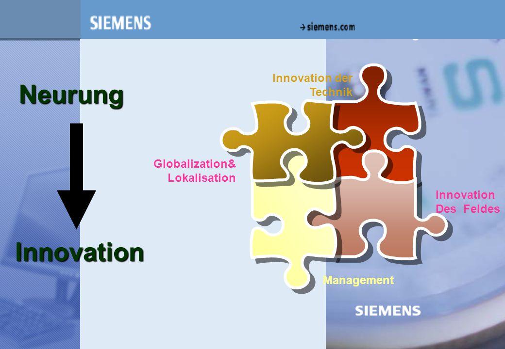 z Innovation Des Feldes Globalization& Lokalisation Innovation der Technik Management Neurung Innovation