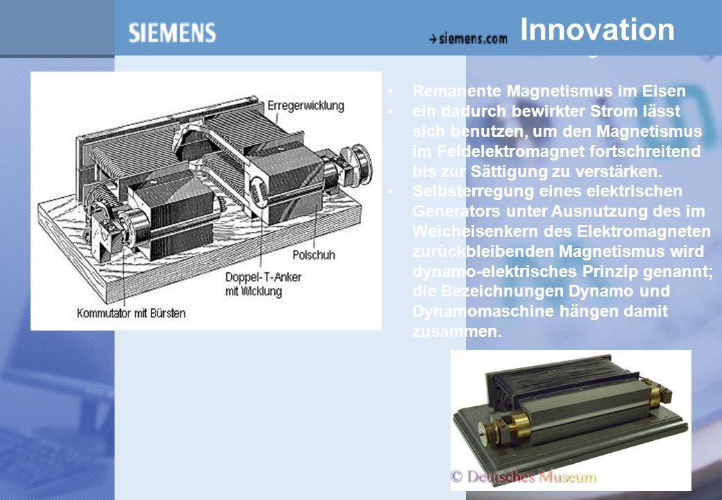 z Innovation Die Dynamomaschine Remanente Magnetismus im Eisen ein dadurch bewirkter Strom lässt sich benutzen, um den Magnetismus im Feldelektromagnet fortschreitend bis zur Sättigung zu verstärken.