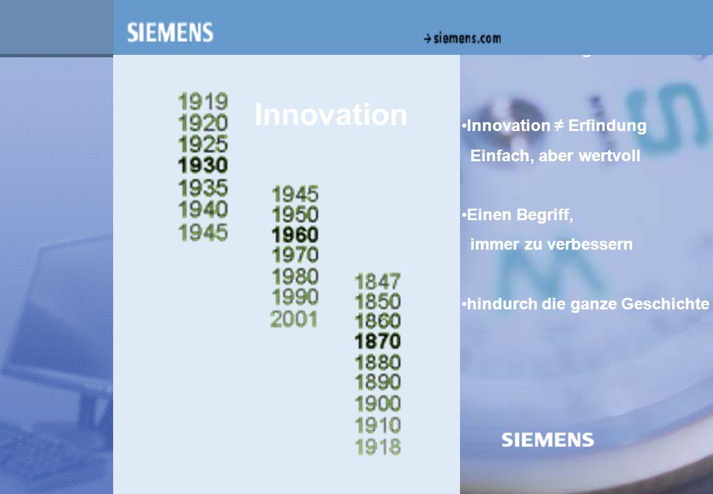 z Innovation ≠ Erfindung Einfach, aber wertvoll Einen Begriff, immer zu verbessern hindurch die ganze Geschichte Innovation
