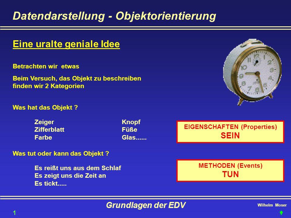 Wilhelm Moser Grundlagen der EDV Datendarstellung - Objektorientierung Eine uralte geniale Idee Betrachten wir etwas Beim Versuch, das Objekt zu besch