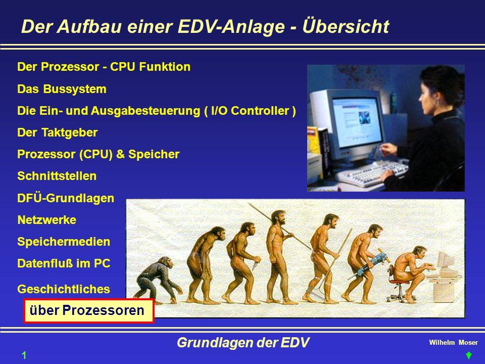 Wilhelm Moser Grundlagen der EDV Der Aufbau einer EDV-Anlage - Übersicht Der Prozessor - CPU Funktion Das Bussystem Die Ein- und Ausgabesteuerung ( I/