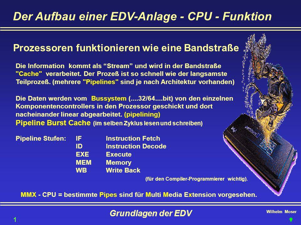Wilhelm Moser Grundlagen der EDV Der Aufbau einer EDV-Anlage - CPU - Funktion Prozessoren funktionieren wie eine Bandstraße Die Daten werden vom Bussy