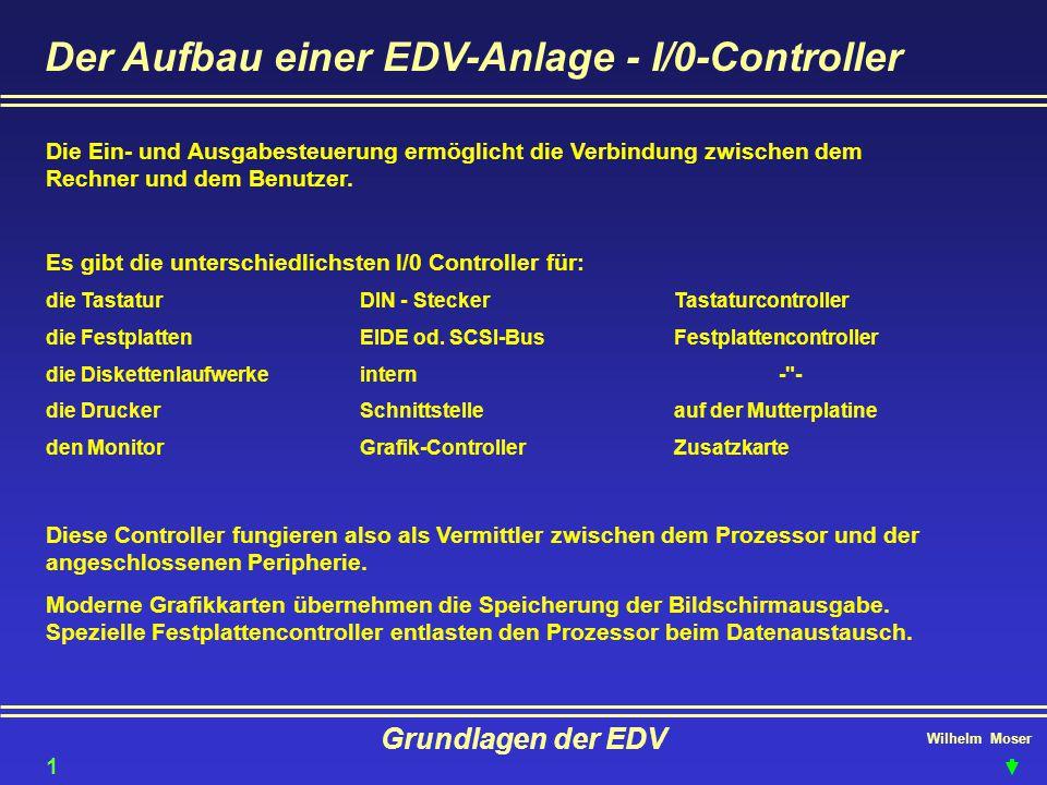 Wilhelm Moser Grundlagen der EDV Der Aufbau einer EDV-Anlage - I/0-Controller Die Ein- und Ausgabesteuerung ermöglicht die Verbindung zwischen dem Rec