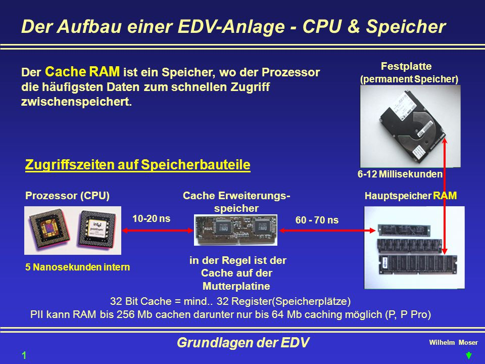 Wilhelm Moser Grundlagen der EDV Der Aufbau einer EDV-Anlage - CPU & Speicher Der Cache RAM ist ein Speicher, wo der Prozessor die häufigsten Daten zu