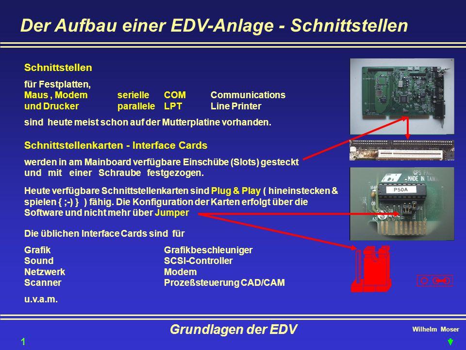 Wilhelm Moser Grundlagen der EDV Der Aufbau einer EDV-Anlage - Schnittstellen Schnittstellenkarten - Interface Cards werden in am Mainboard verfügbare