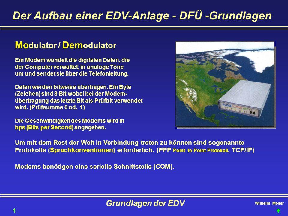 Wilhelm Moser Grundlagen der EDV Der Aufbau einer EDV-Anlage - DFÜ -Grundlagen Ein Modem wandelt die digitalen Daten, die der Computer verwaltet, in a