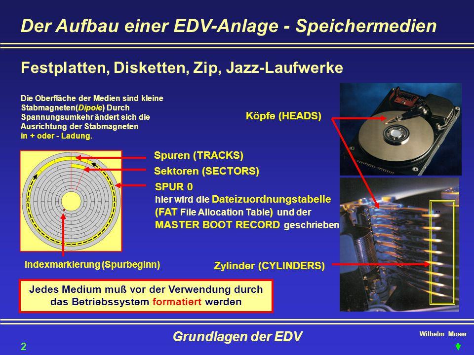 Wilhelm Moser Grundlagen der EDV Der Aufbau einer EDV-Anlage - Speichermedien Festplatten, Disketten, Zip, Jazz-Laufwerke Die Oberfläche der Medien si
