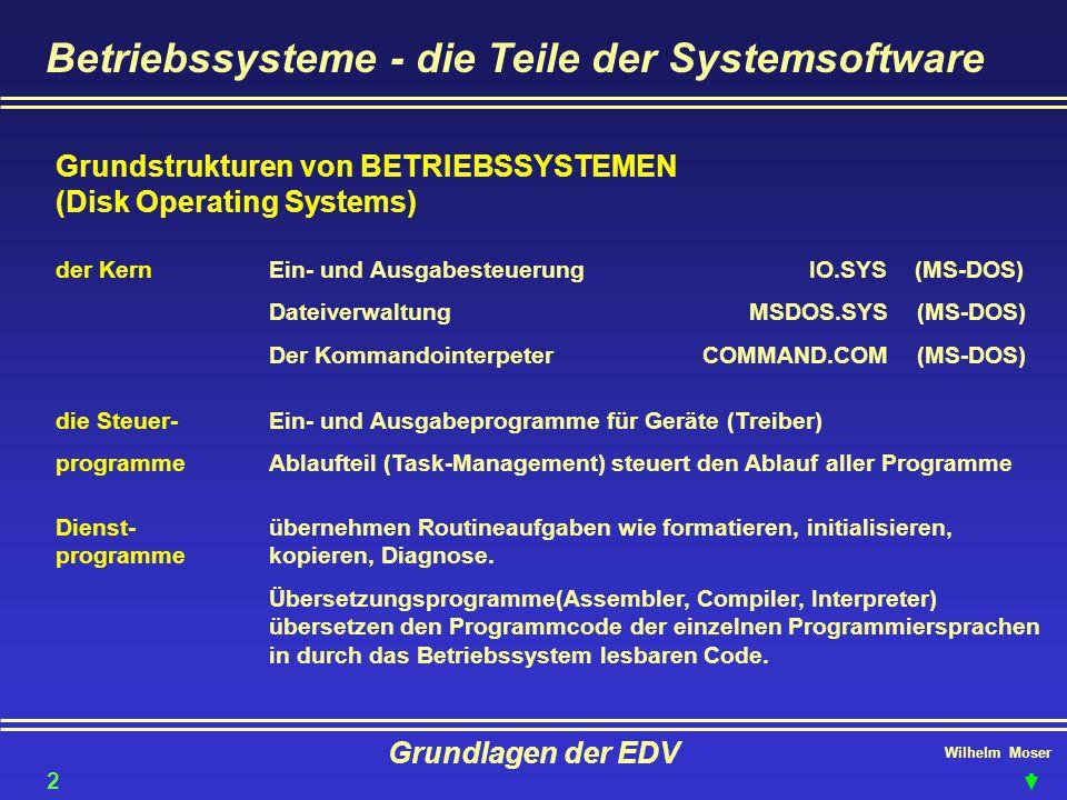 Wilhelm Moser Grundlagen der EDV Betriebssysteme - die Teile der Systemsoftware Grundstrukturen von BETRIEBSSYSTEMEN (Disk Operating Systems) der Kern