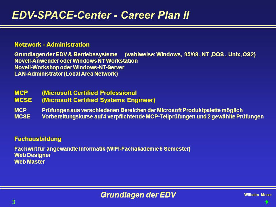 Wilhelm Moser Grundlagen der EDV Der Aufbau einer EDV - Anlage - CPU - Standards BUS Takt heute 66/100 MHz INTEL AMD ab 286 Busbreite Bus-TaktBits-Transfer 19808088 8 Bit <25 MHz2 8 19858028616 Bit <25 MHz2 16 199080386 SX32 Bit 33/16 MHz2 32 DX32 Bit 33/33 MHz2 32 199380486 SX32 Bit 25/12 MHz2 32 DX32 Bit 50/25 MHz2 32 DX-232 Bit 66/33 MHz2 32 DX-432 Bit 100/33 MHz2 32 199580586(Pentium)64 Bit 60 bis MHz2 64 1996P II64 Bit 200 bis MHz2 64 Pentium Pro64 Bit 200 bis MHz2 64 Pentium ist ein INTEL markengeschützter Name für den 80586 MMX Technologien, Super - Pipelining.....