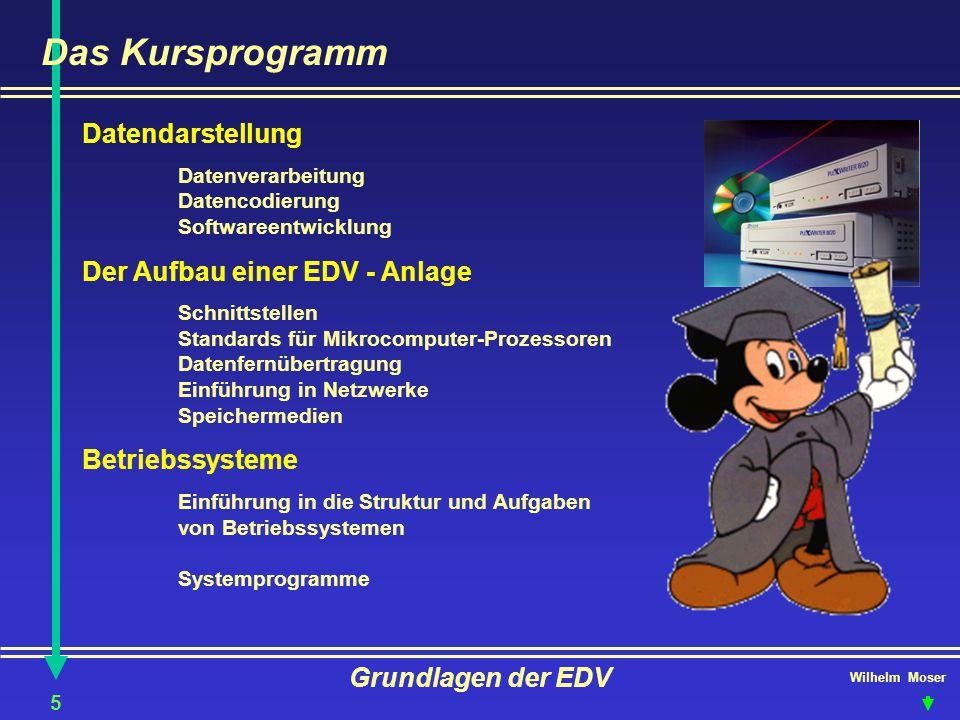 Wilhelm Moser Grundlagen der EDV Betriebssysteme - die Teile der Systemsoftware Grundstrukturen von BETRIEBSSYSTEMEN (Disk Operating Systems) der KernEin- und Ausgabesteuerung IO.SYS (MS-DOS) Dateiverwaltung MSDOS.SYS (MS-DOS) Der Kommandointerpeter COMMAND.COM (MS-DOS) die Steuer-Ein- und Ausgabeprogramme für Geräte (Treiber) programmeAblaufteil (Task-Management) steuert den Ablauf aller Programme Dienst-übernehmen Routineaufgaben wie formatieren, initialisieren, programmekopieren, Diagnose.