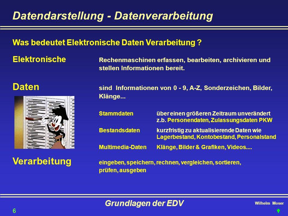 Wilhelm Moser Grundlagen der EDV Datendarstellung - Datenarten Rechnerspezifische Datenarten Zahlen (numerische Daten) 34Integer oder Ganzzahlen 6*1023Floating-point oder Gleitkommazahlen 3,14159Fixed-point oder Festkommazahlen Wörter (Zeichen & Zeichenketten) AChar(acter) John DOEStrings Zahlen & Wörter (alphanumerische Daten) 12,99 ATS Hauptplatz 47 MO-12345 ULAN BATOR 7