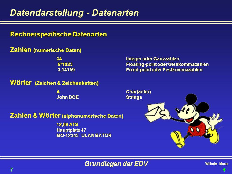 Wilhelm Moser Grundlagen der EDV Datendarstellung - Datenarten Rechnerspezifische Datenarten Zahlen (numerische Daten) 34Integer oder Ganzzahlen 6*102