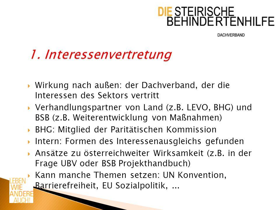  Wirkung nach außen: der Dachverband, der die Interessen des Sektors vertritt  Verhandlungspartner von Land (z.B.