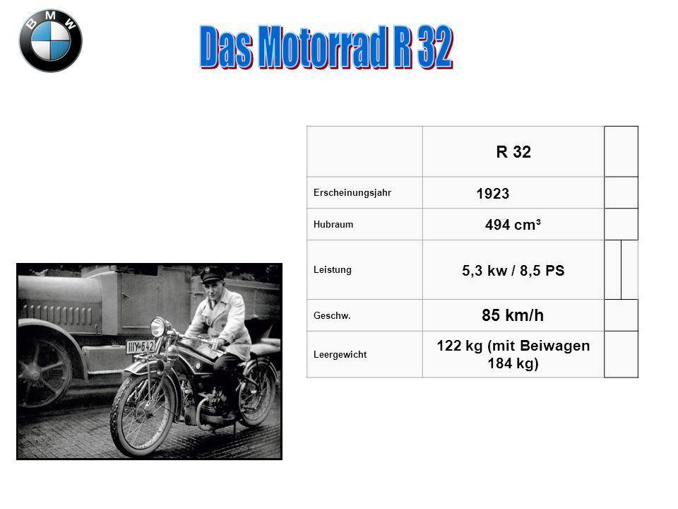 BMWBMW 303 MotorReihen-Sechszylinder Hubraum1182 cm³ Tankinhalt35 Liter Leistung22 kW (30 PS) Bauart Frontmotor mit Heckantrieb GetriebeViergang BremsenTrommeln Länge3900 mm Breite1440 mm Höhe1550 mm Leergewicht820 kg Max.