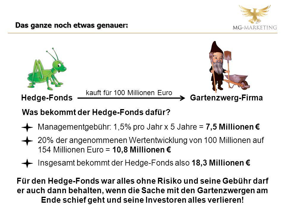 Das ganze noch etwas genauer: Hedge-FondsGartenzwerg-Firma kauft für 100 Millionen Euro Was bekommt der Hedge-Fonds dafür? Managementgebühr: 1,5% pro