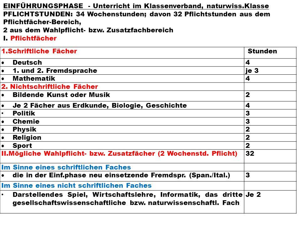 1.Schriftliche Fächer Stunden  Deutsch4  1. und 2. Fremdspracheje 3  Mathematik4 2. Nichtschriftliche Fächer  Bildende Kunst oder Musik2  Je 2 Fä