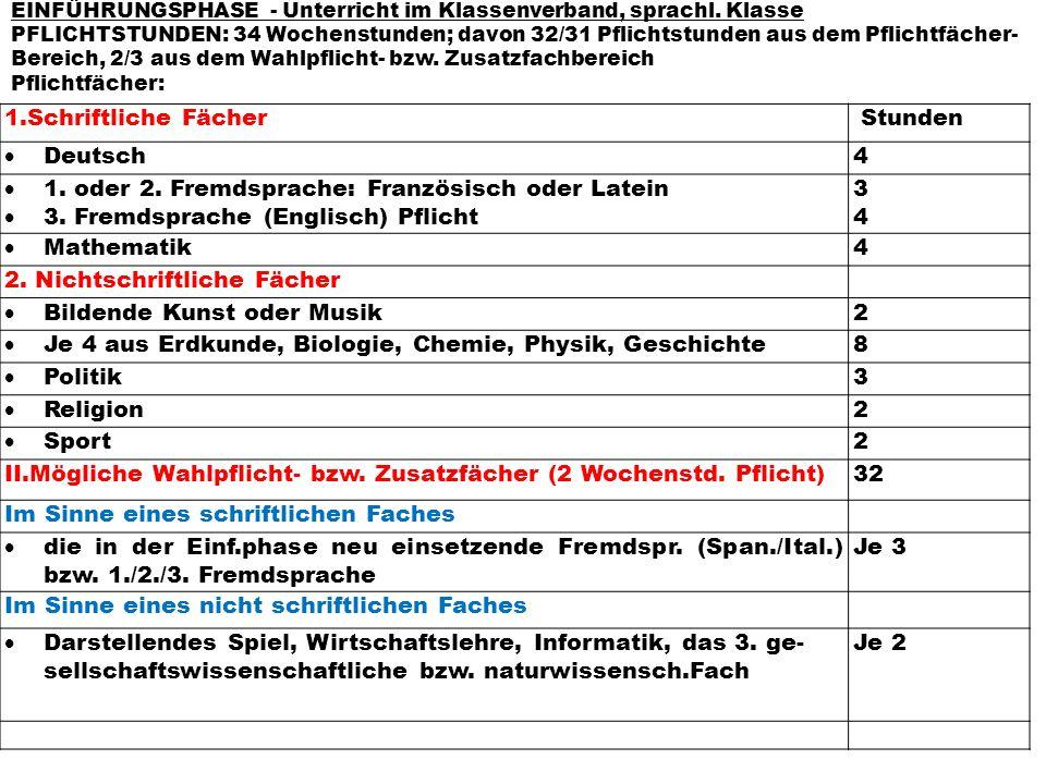 1.Schriftliche Fächer Stunden  Deutsch4  1. oder 2. Fremdsprache: Französisch oder Latein  3. Fremdsprache (Englisch) Pflicht 3434  Mathematik4 2.