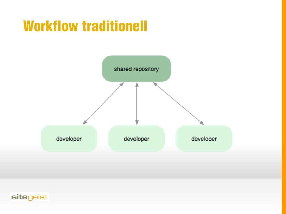 Workflow traditionell