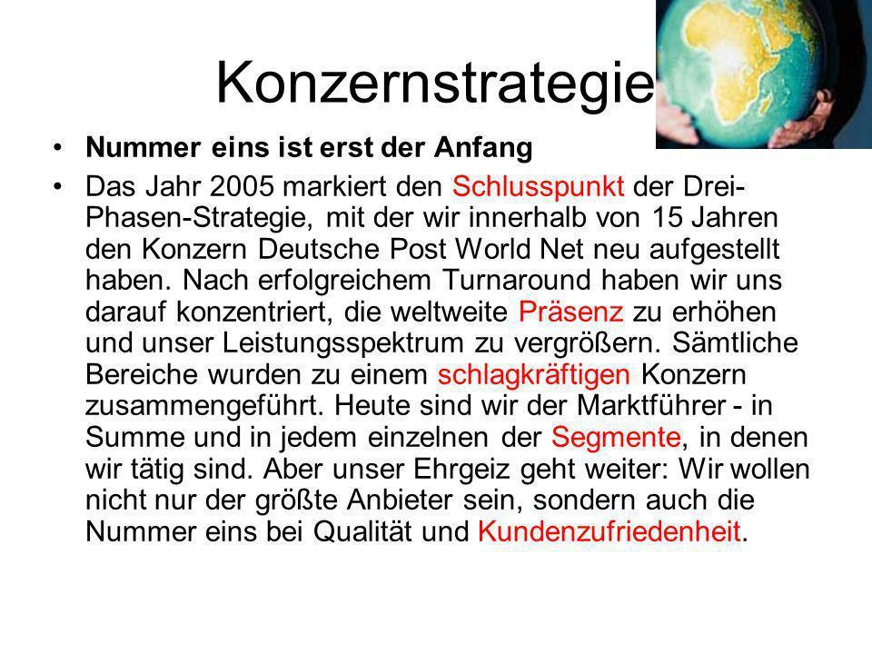 Konzernstrategie Nummer eins ist erst der Anfang Das Jahr 2005 markiert den Schlusspunkt der Drei- Phasen-Strategie, mit der wir innerhalb von 15 Jahr