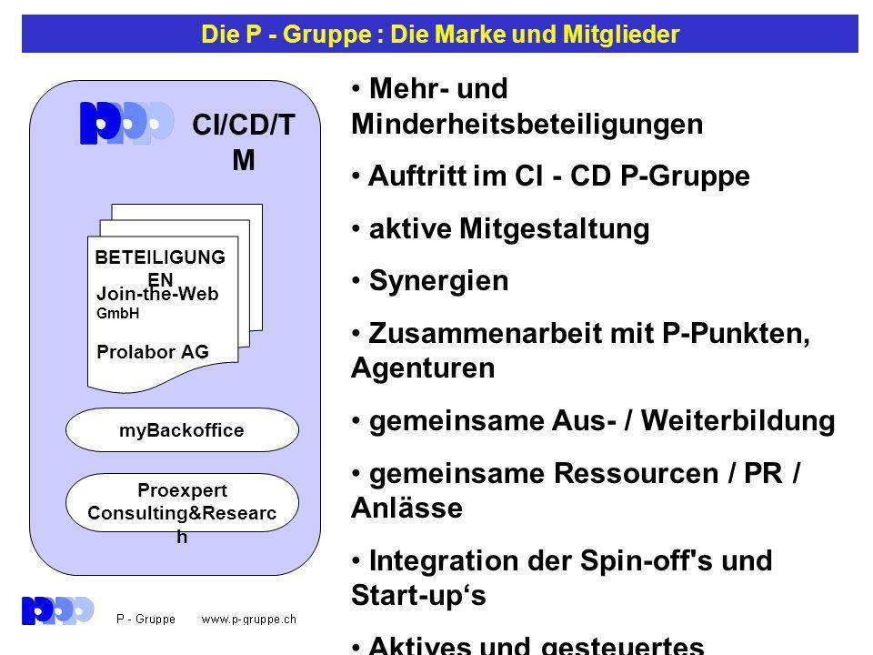 Die P - Gruppe : Die Marke und Mitglieder Mehr- und Minderheitsbeteiligungen Auftritt im CI - CD P-Gruppe aktive Mitgestaltung Synergien Zusammenarbeit mit P-Punkten, Agenturen gemeinsame Aus- / Weiterbildung gemeinsame Ressourcen / PR / Anlässe Integration der Spin-off s und Start-up's Aktives und gesteuertes Netzwerk CI/CD/T M BETEILIGUNG EN Join-the-Web GmbH Prolabor AG myBackoffice Proexpert Consulting&Researc h