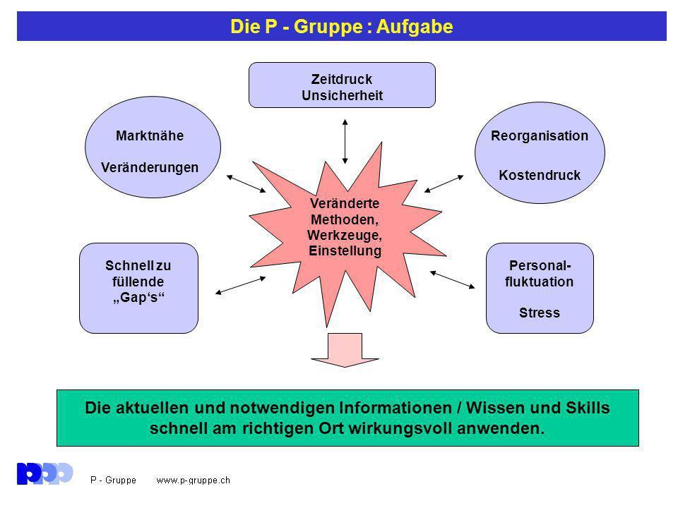 Die P - Gruppe : Aufgabe Die aktuellen und notwendigen Informationen / Wissen und Skills schnell am richtigen Ort wirkungsvoll anwenden. Veränderte Me