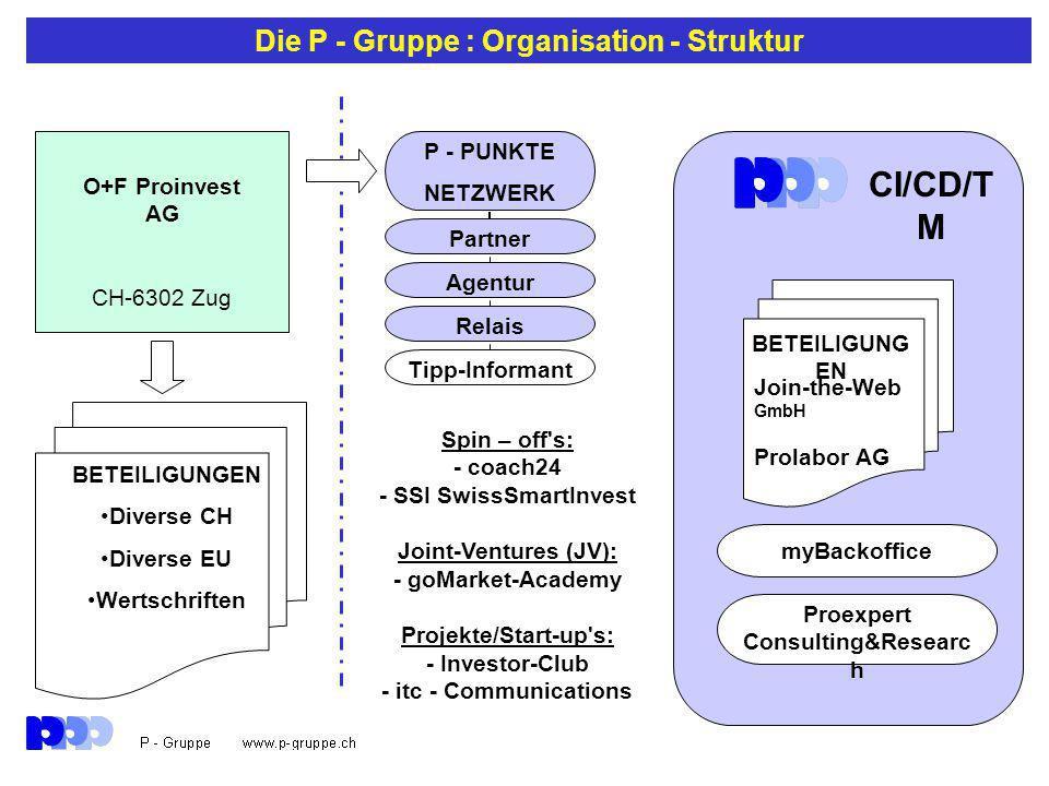 Die P - Gruppe : Organisation - Struktur CI/CD/T M BETEILIGUNG EN Join-the-Web GmbH Prolabor AG BETEILIGUNGEN Diverse CH Diverse EU Wertschriften P - PUNKTE NETZWERK Partner Agentur Relais Tipp-Informant Spin – off s: - coach24 - SSI SwissSmartInvest Joint-Ventures (JV): - goMarket-Academy Projekte/Start-up s: - Investor-Club - itc - Communications O+F Proinvest AG CH-6302 Zug Proexpert Consulting&Researc h myBackoffice