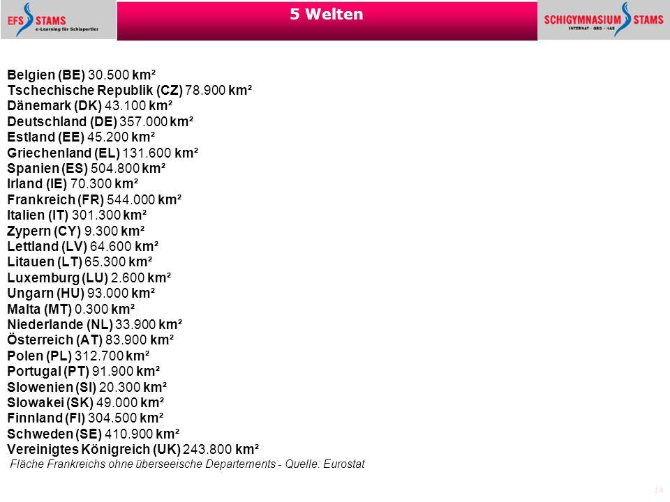 14 5 Welten Belgien (BE) 30.500 km² Tschechische Republik (CZ) 78.900 km² Dänemark (DK) 43.100 km² Deutschland (DE) 357.000 km² Estland (EE) 45.200 km