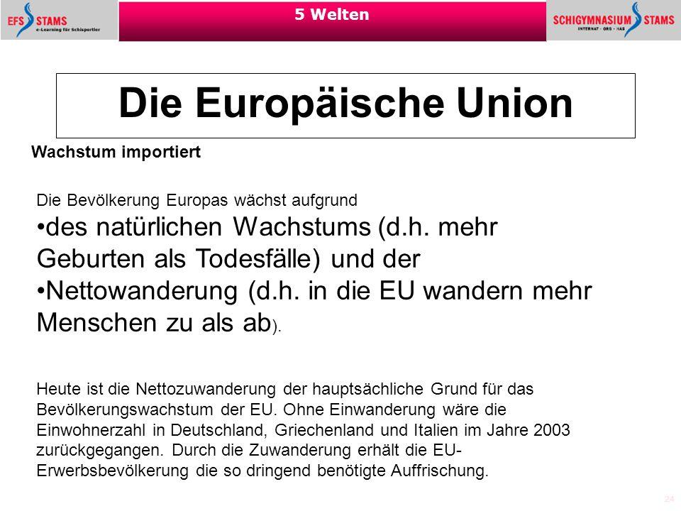 24 5 Welten Die Europäische Union Wachstum importiert Die Bevölkerung Europas wächst aufgrund des natürlichen Wachstums (d.h. mehr Geburten als Todesf