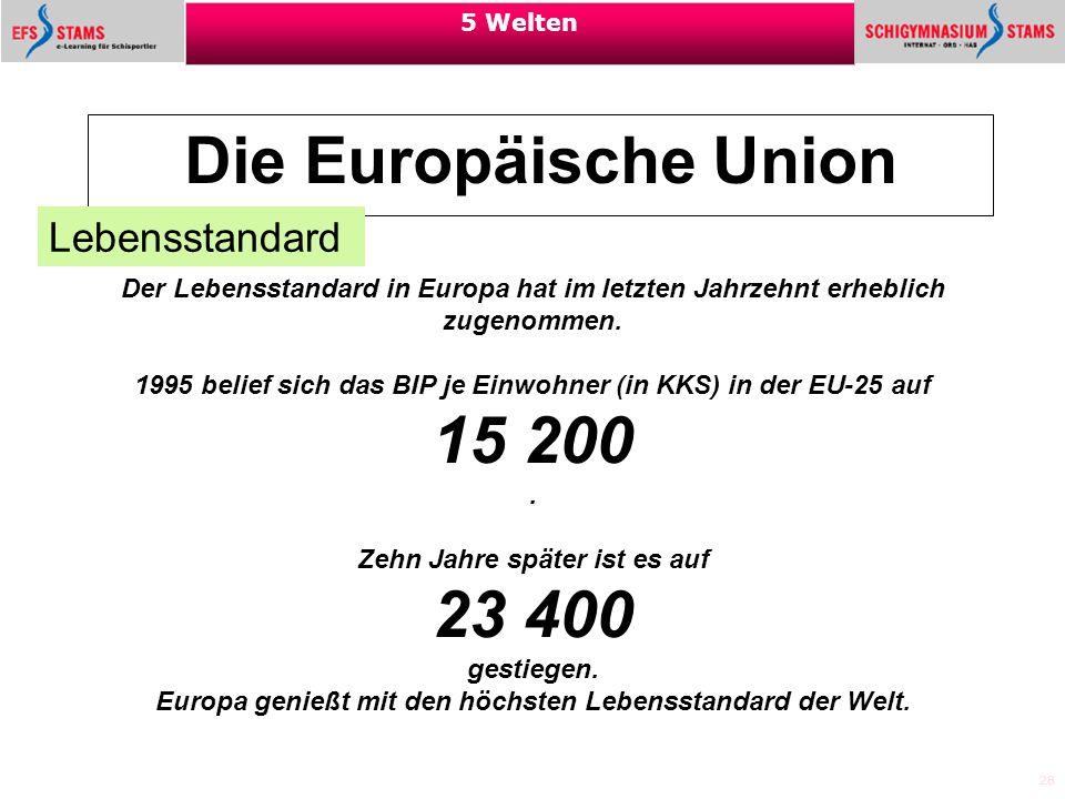 28 5 Welten Die Europäische Union Lebensstandard Der Lebensstandard in Europa hat im letzten Jahrzehnt erheblich zugenommen. 1995 belief sich das BIP