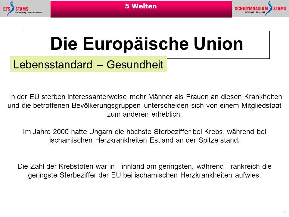 34 5 Welten Die Europäische Union Lebensstandard – Gesundheit In der EU sterben interessanterweise mehr Männer als Frauen an diesen Krankheiten und di
