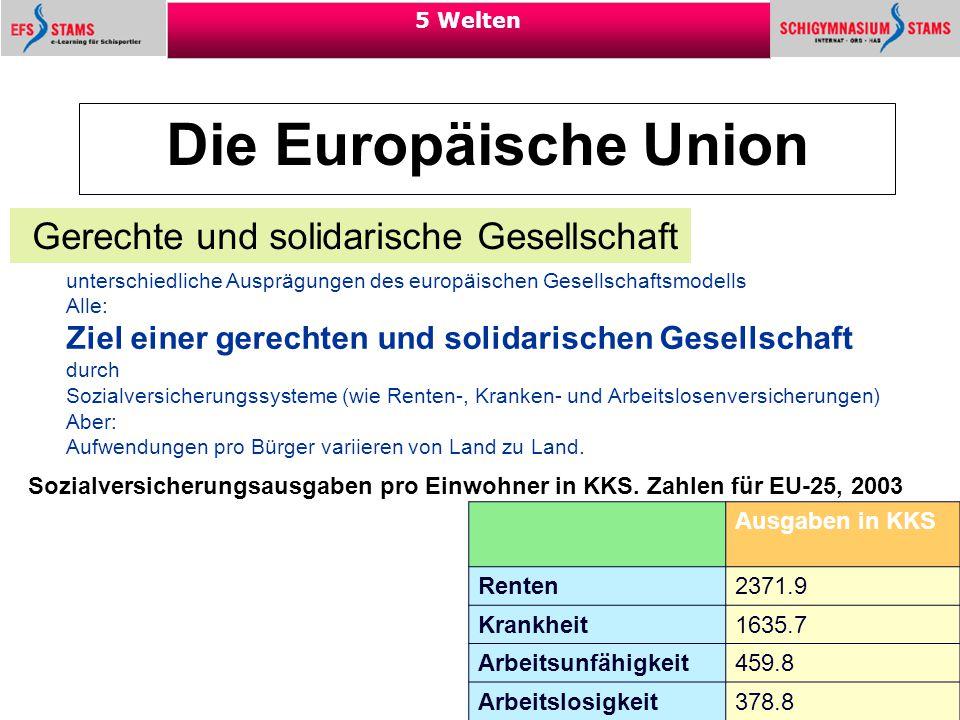 36 5 Welten Die Europäische Union Gerechte und solidarische Gesellschaft unterschiedliche Ausprägungen des europäischen Gesellschaftsmodells Alle: Zie