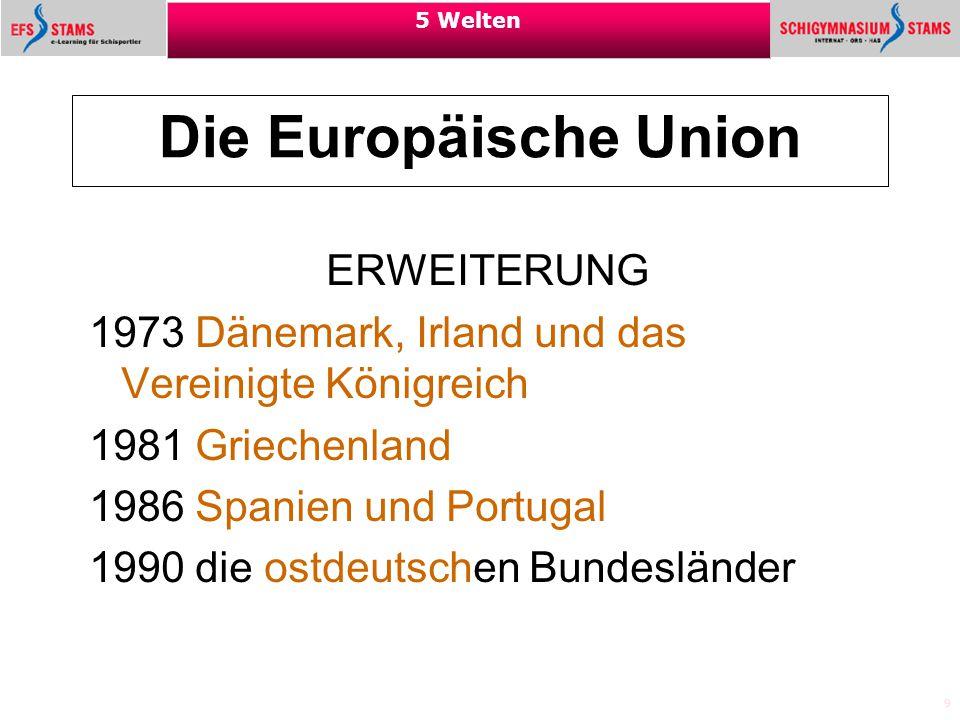 9 5 Welten Die Europäische Union ERWEITERUNG 1973 Dänemark, Irland und das Vereinigte Königreich 1981 Griechenland 1986 Spanien und Portugal 1990 die