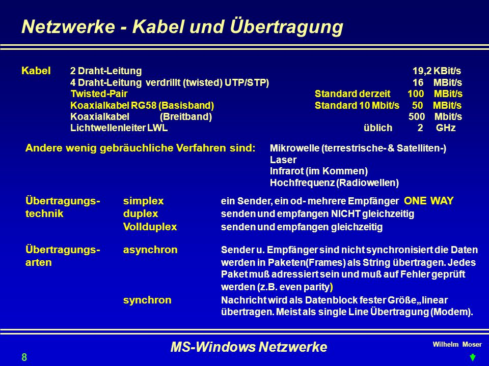 Wilhelm Moser MS-Windows Netzwerke Netzwerkkarten - Windows NT 4.0 (-rechtsklick - Eigenschaften) hinzufügen Über Diskette können Sie Ihren Treiber installieren.