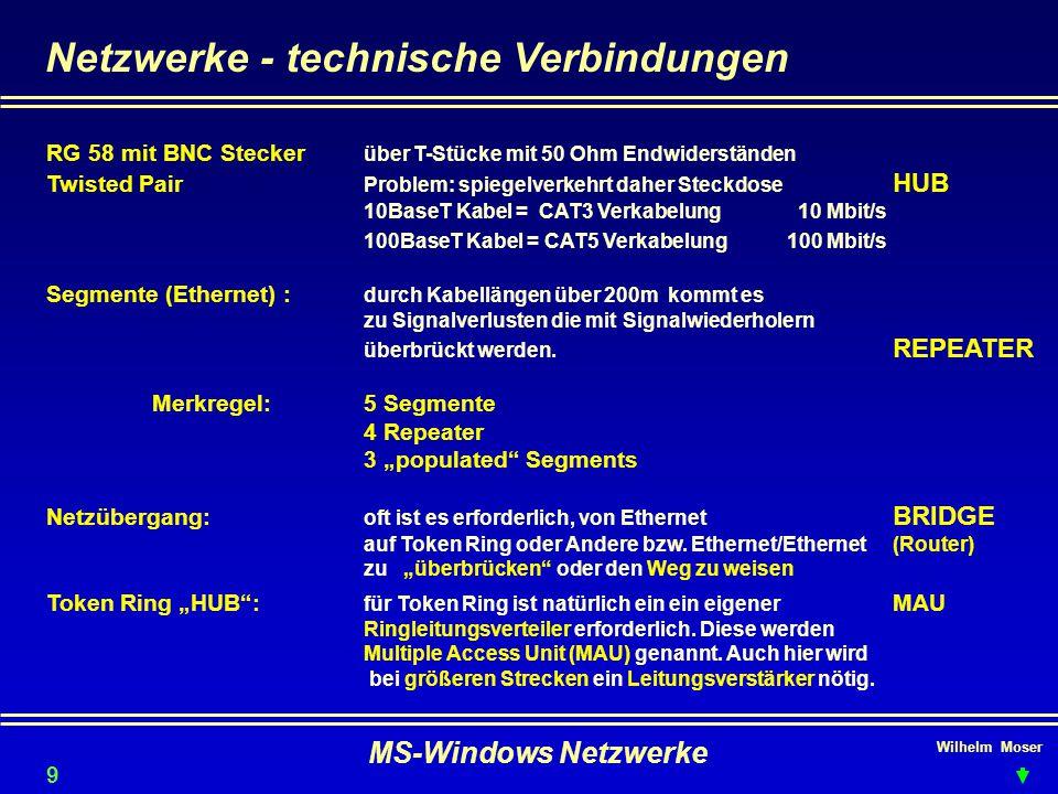 Wilhelm Moser MS-Windows Netzwerke Netzwerke - technische Verbindungen RG 58 mit BNC Stecker über T-Stücke mit 50 Ohm Endwiderständen Twisted Pair Problem: spiegelverkehrt daher Steckdose HUB 10BaseT Kabel = CAT3 Verkabelung 10 Mbit/s 100BaseT Kabel = CAT5 Verkabelung100 Mbit/s Segmente (Ethernet) : durch Kabellängen über 200m kommt es zu Signalverlusten die mit Signalwiederholern überbrückt werden.