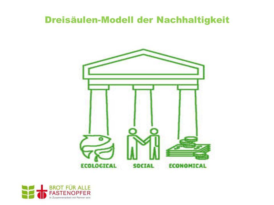 Dreisäulen-Modell der Nachhaltigkeit
